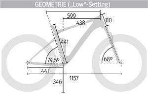 MB 0314 Scott Genius 730 - Geometrie