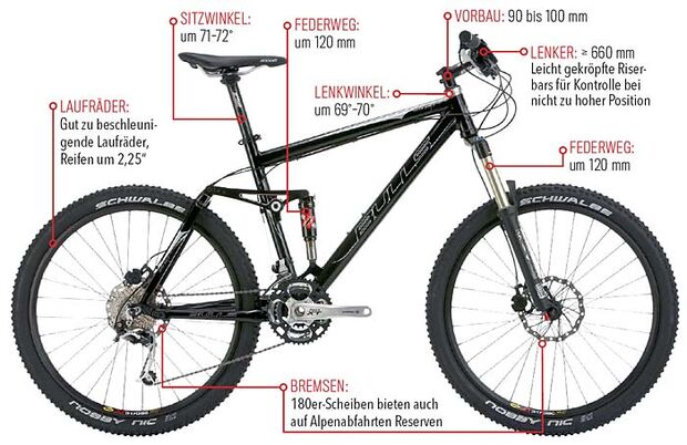 MB 0508 Optimales Bike