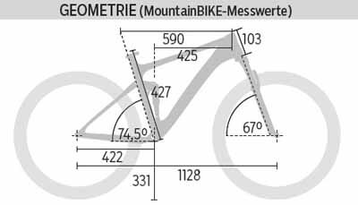 mb-0216-specialized-stumpjumper-fsr-comp-carbon-650b-geometrie-mountainbike (jpg)